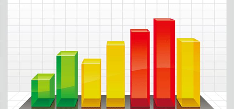 宅建試験相対評価